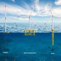 ABPmer prepares scoping documents to support floating wind in Scottish waters Image