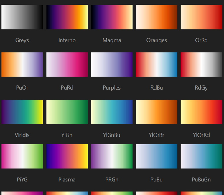 QGIS colour pallets